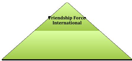 FF-Pyramid1